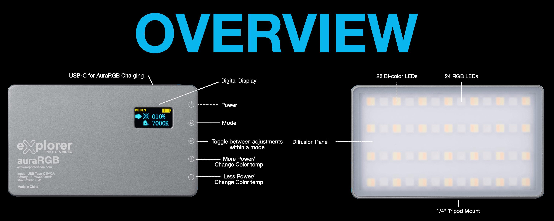 AX-RGB